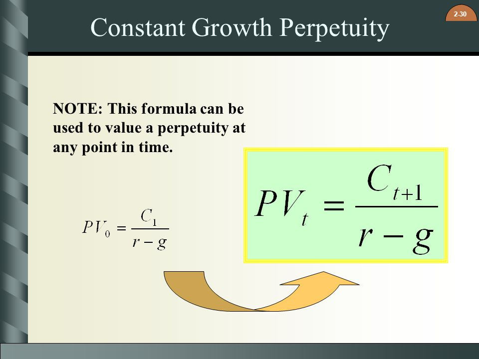 Constant Growth Perpetuity