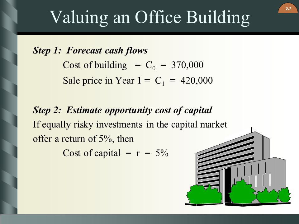 Valuing an Office Building