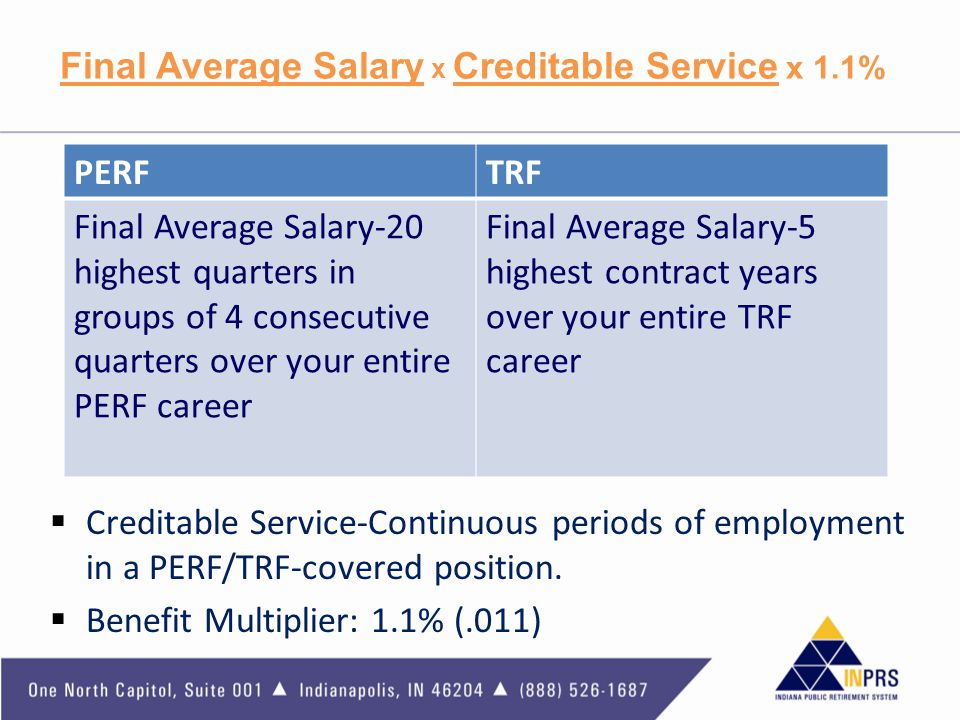 Final Average Salary x Creditable Service x 1.1%
