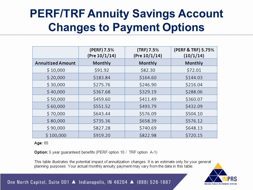 PERF/TRF Annuity Savings Account Changes to Payment Options