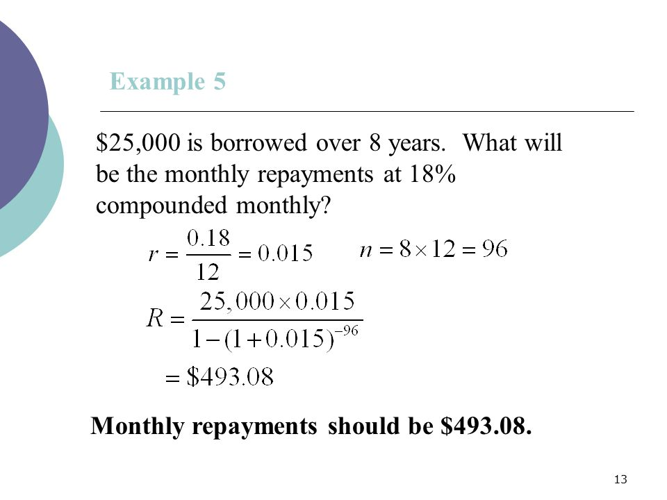 Example 5 $25,000 is borrowed over 8 years. What will be the monthly repayments at 18% compounded monthly