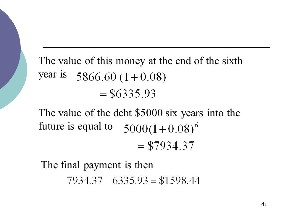 The value of this money at the end of the sixth year is