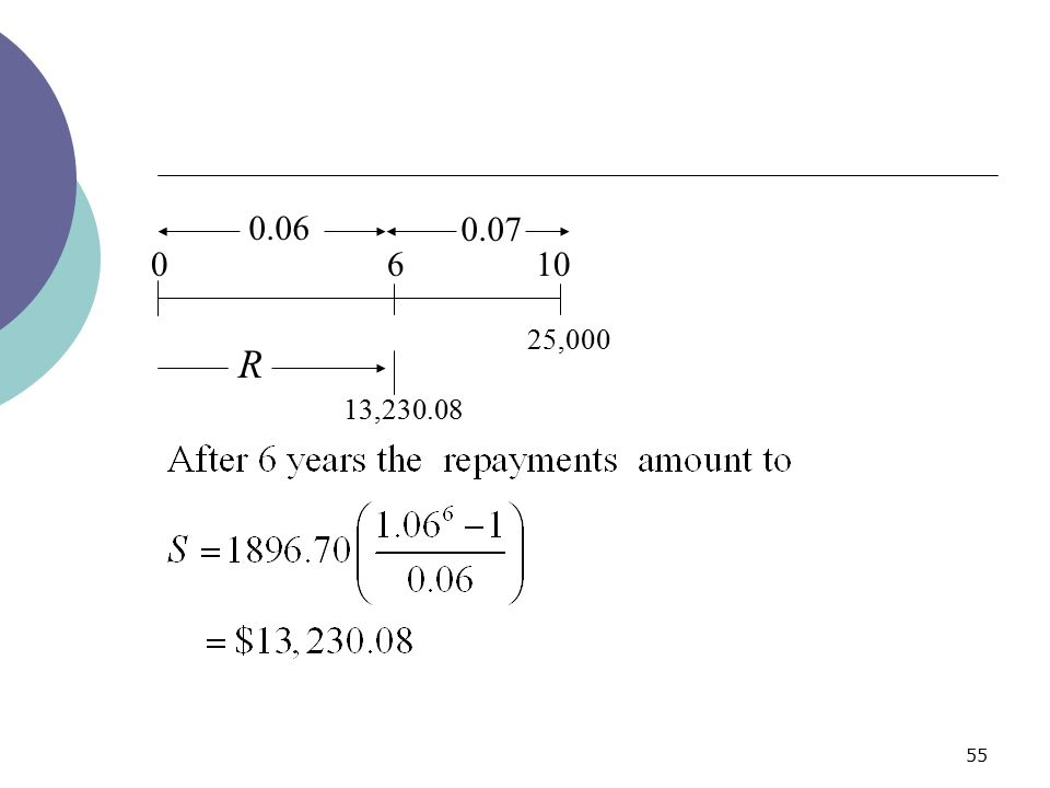 0.06 0.07 0 6 10 25,000 R 13,230.08