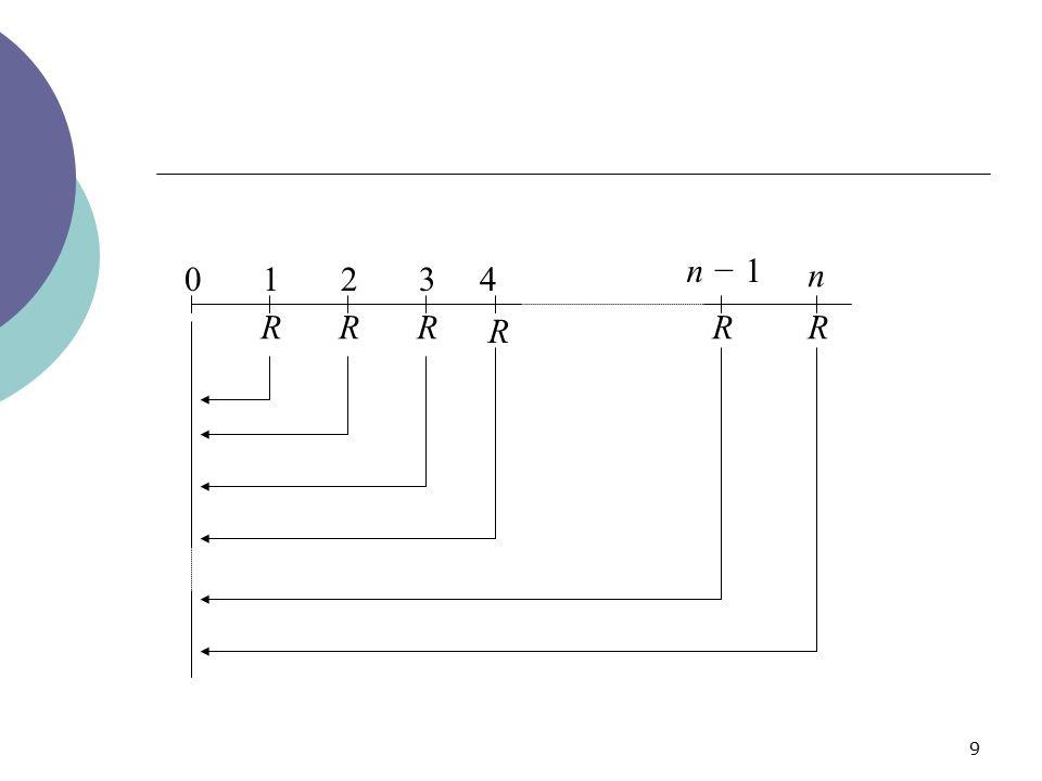 n − 1 1 2 3 4 n R R R R R R