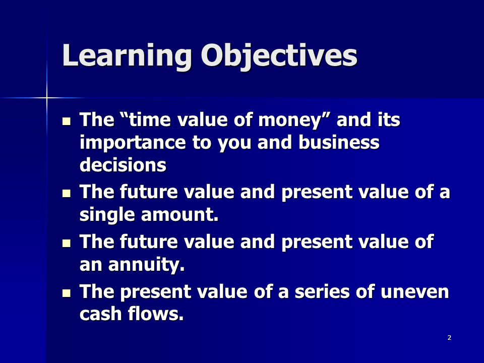 Learning Objectives The time value of money and its importance to you and business decisions.