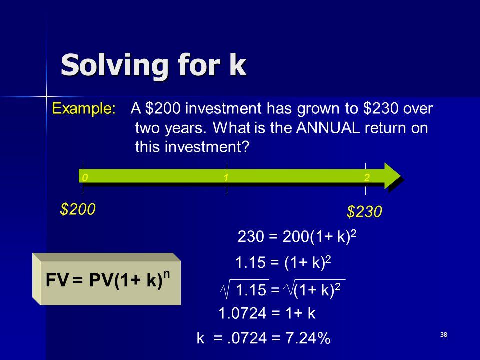 Solving for k FV = PV(1+ k)n