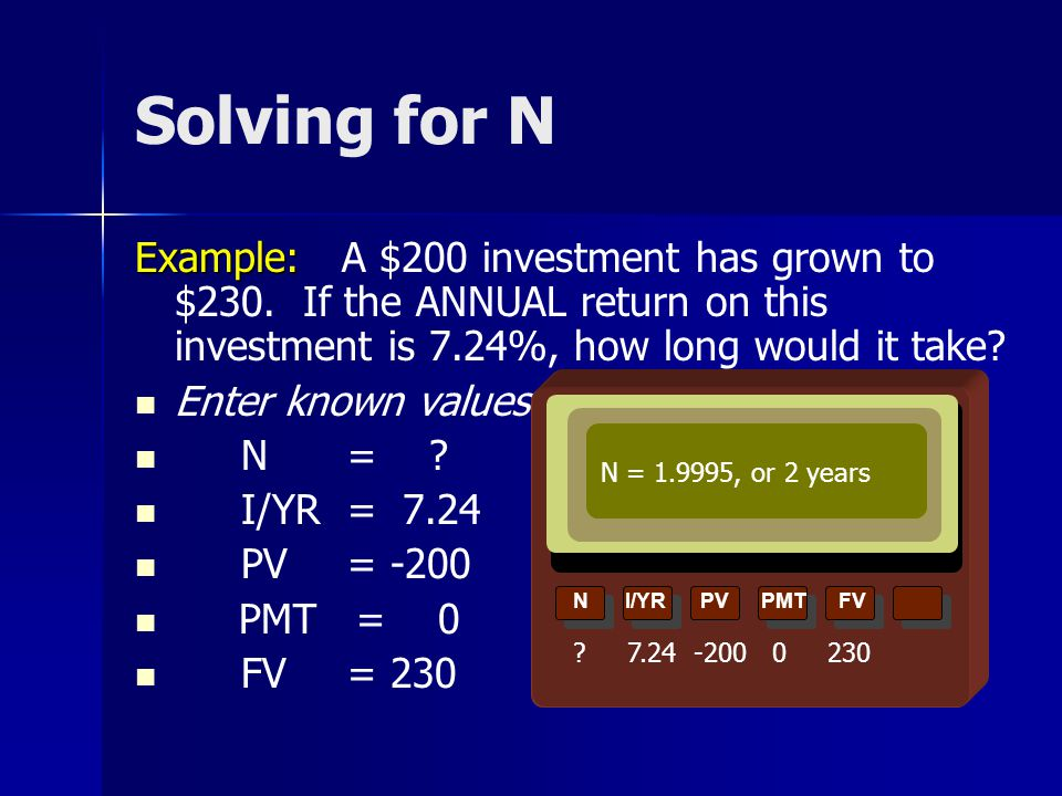 Solving for N Example: A $200 investment has grown to $230. If the ANNUAL return on this investment is 7.24%, how long would it take