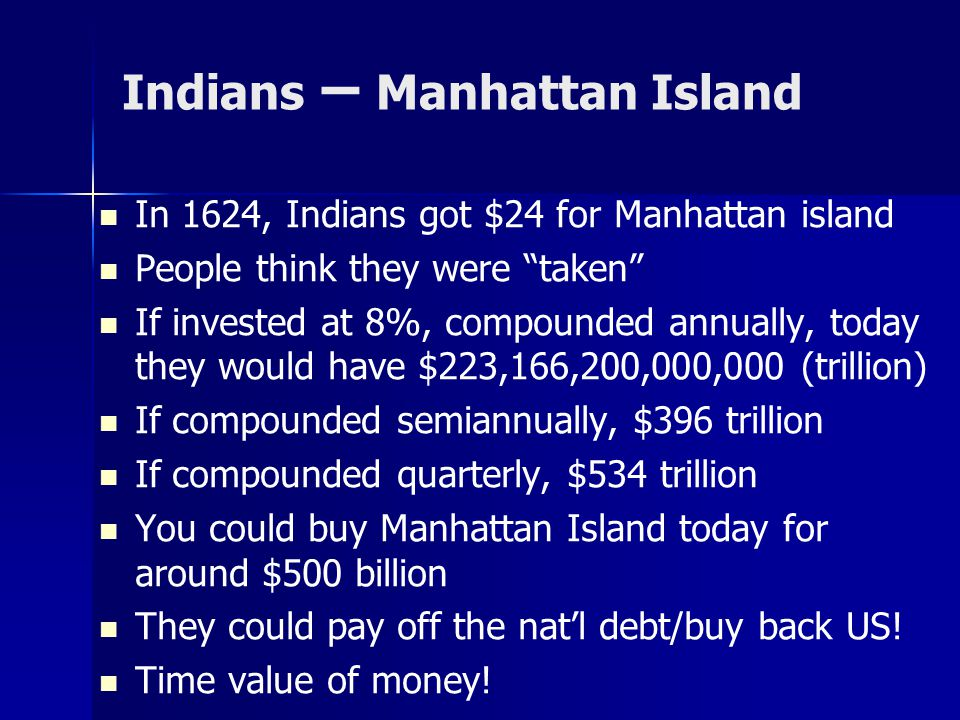 Indians – Manhattan Island
