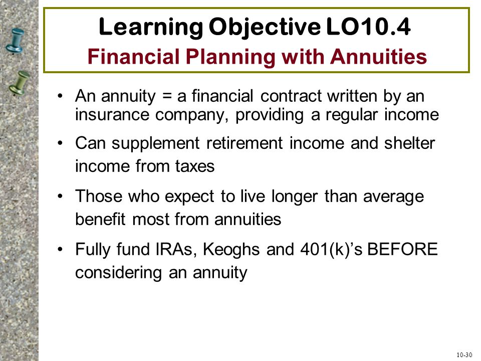 Learning Objective LO10.4 Financial Planning with Annuities