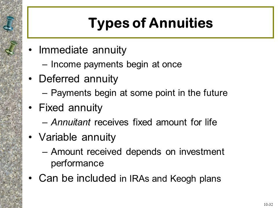 Types of Annuities Immediate annuity Deferred annuity Fixed annuity