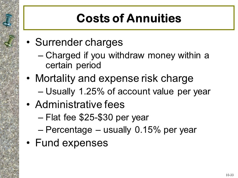 Costs of Annuities Surrender charges Mortality and expense risk charge