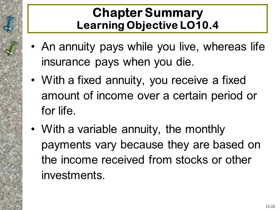 Chapter Summary Learning Objective LO10.4