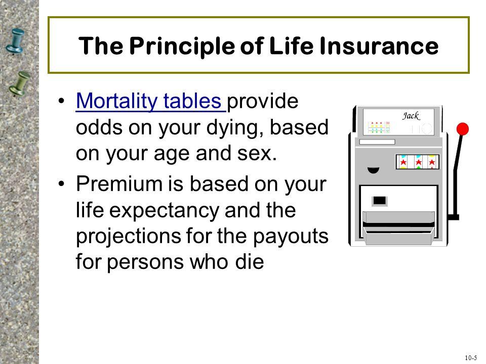 The Principle of Life Insurance