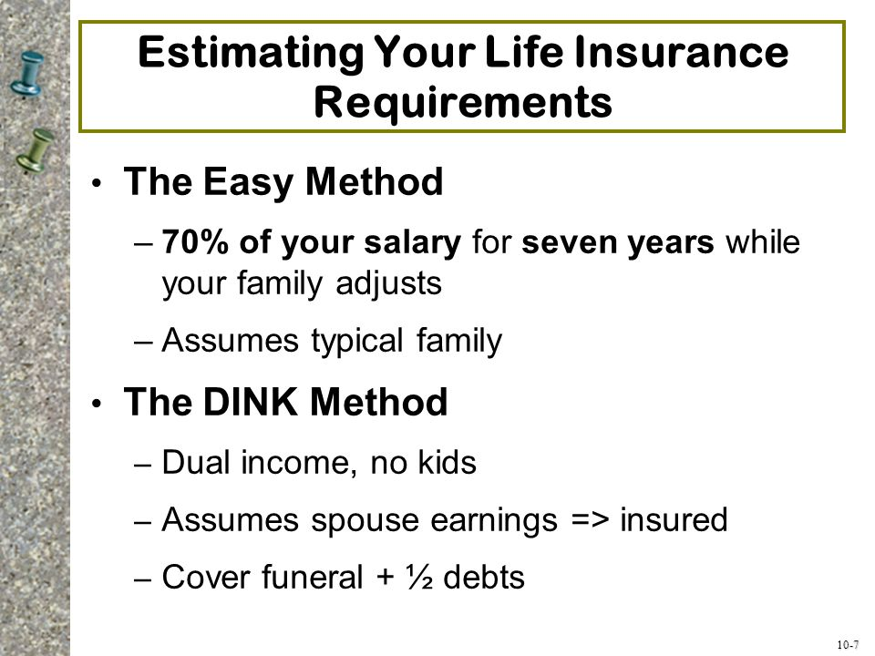 Estimating Your Life Insurance Requirements