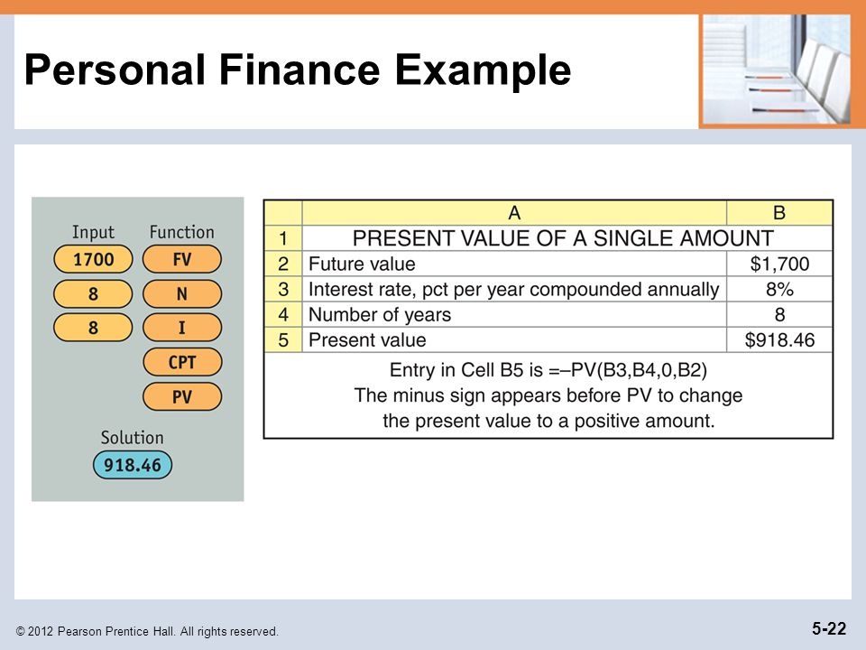 Personal Finance Example