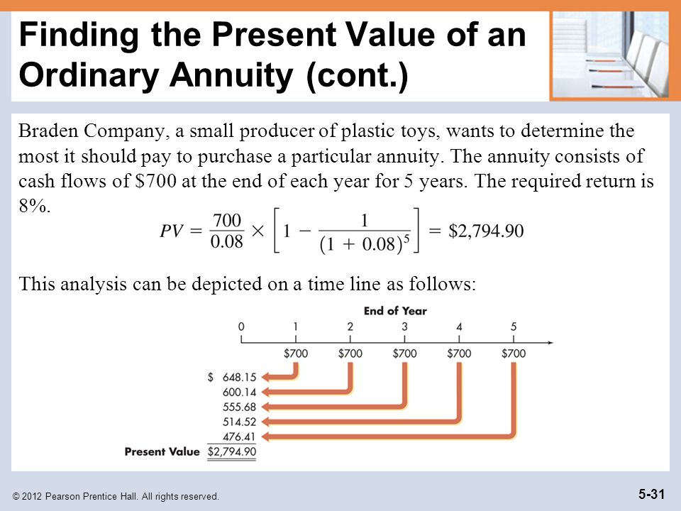 Finding the Present Value of an Ordinary Annuity (cont.)