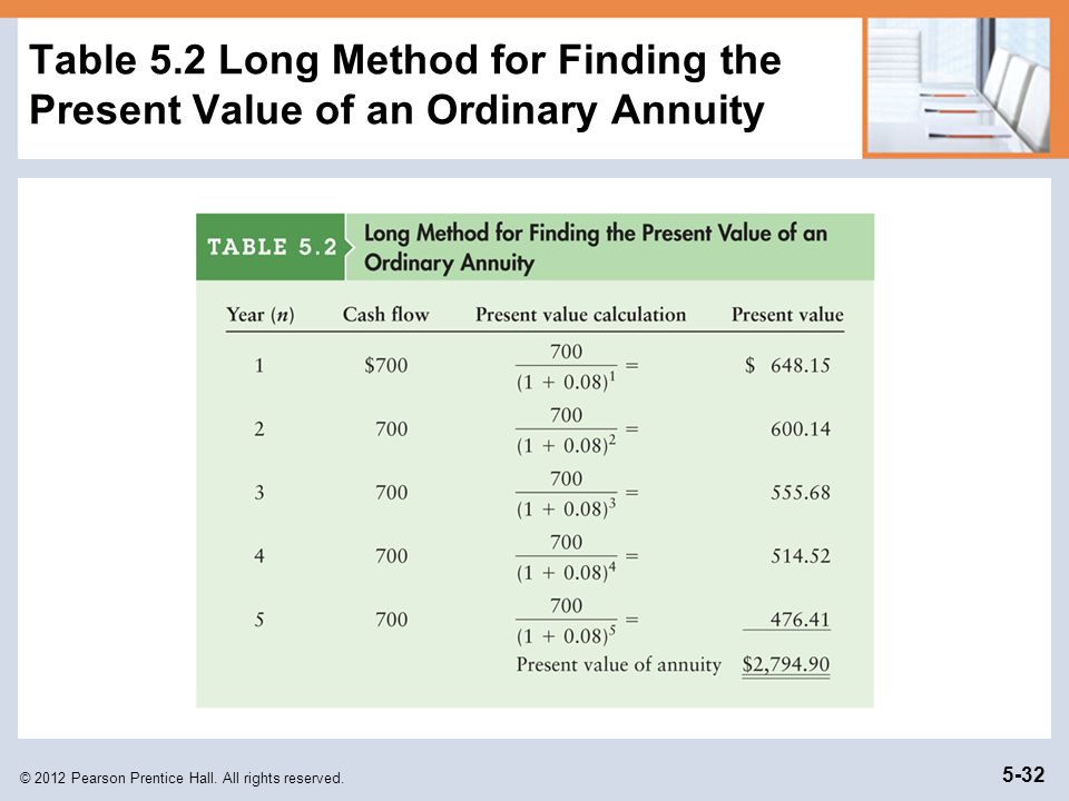 Table 5.2 Long Method for Finding the Present Value of an Ordinary Annuity