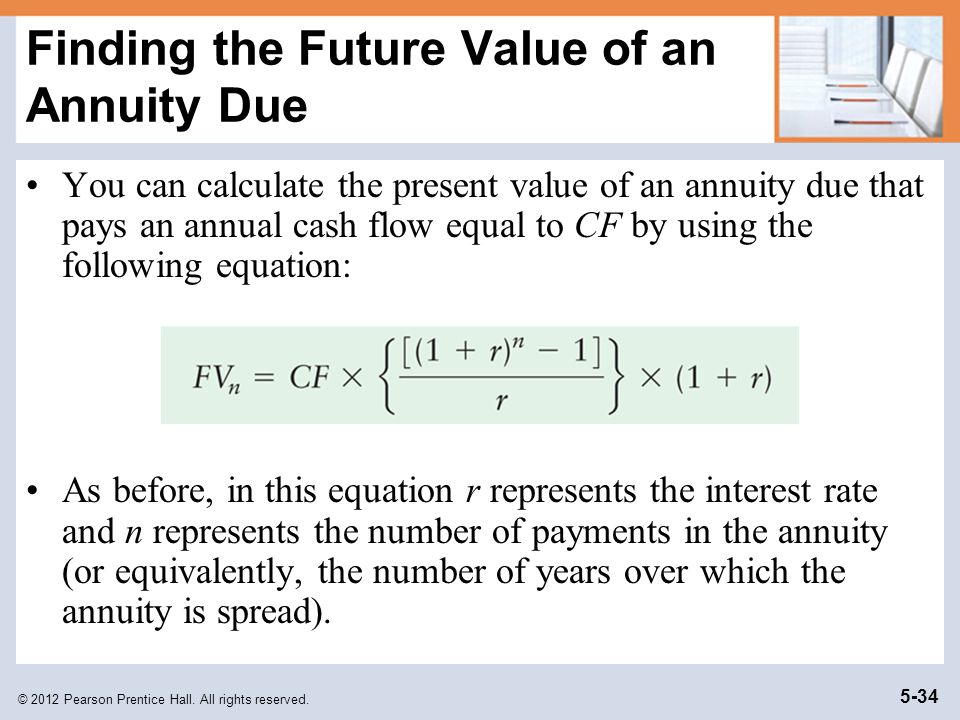 Finding the Future Value of an Annuity Due