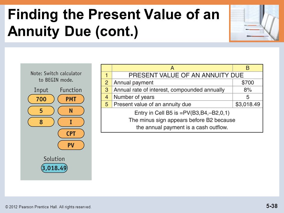 Finding the Present Value of an Annuity Due (cont.)