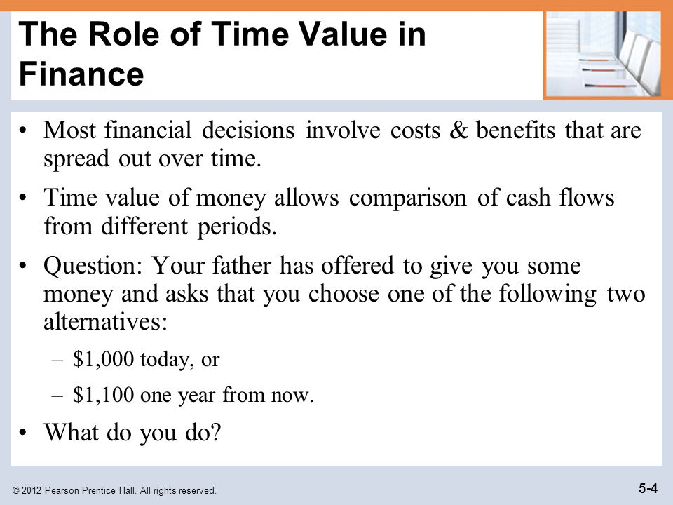 The Role of Time Value in Finance