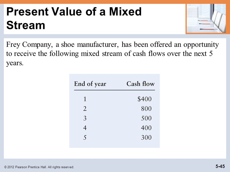 Present Value of a Mixed Stream