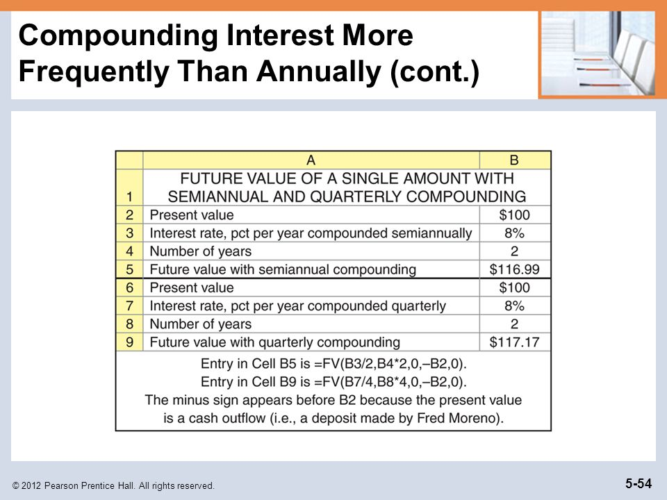 Compounding Interest More Frequently Than Annually (cont.)