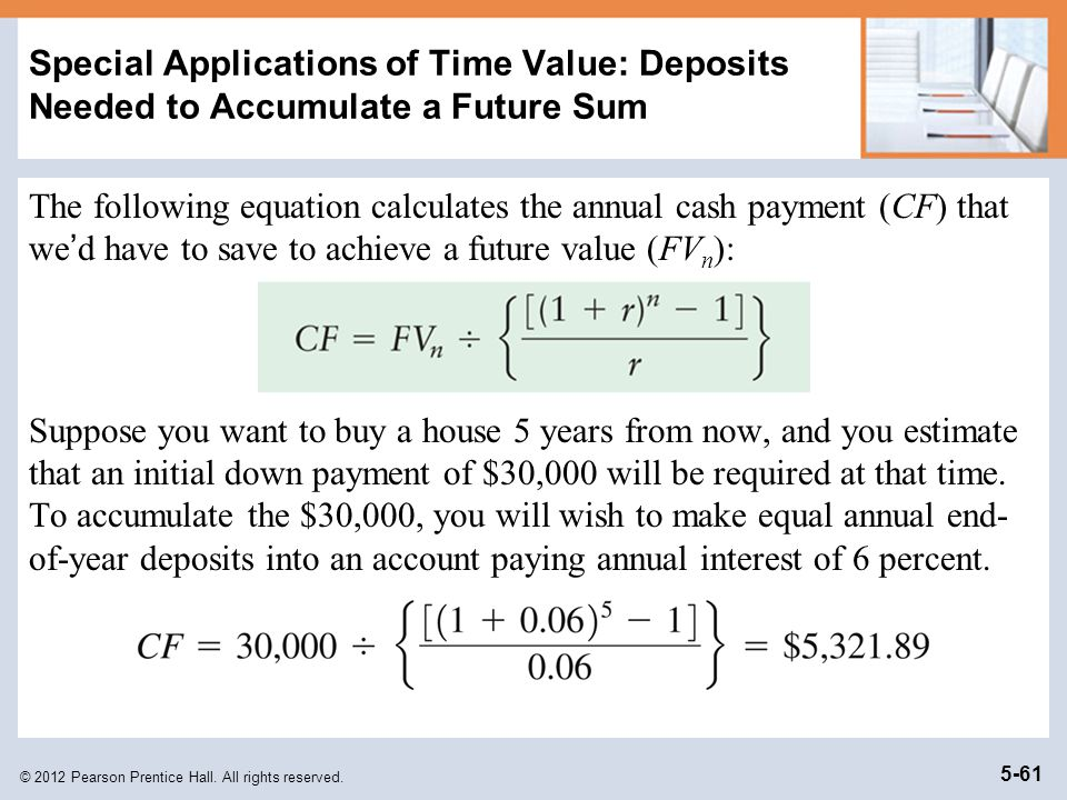 Special Applications of Time Value: Deposits Needed to Accumulate a Future Sum