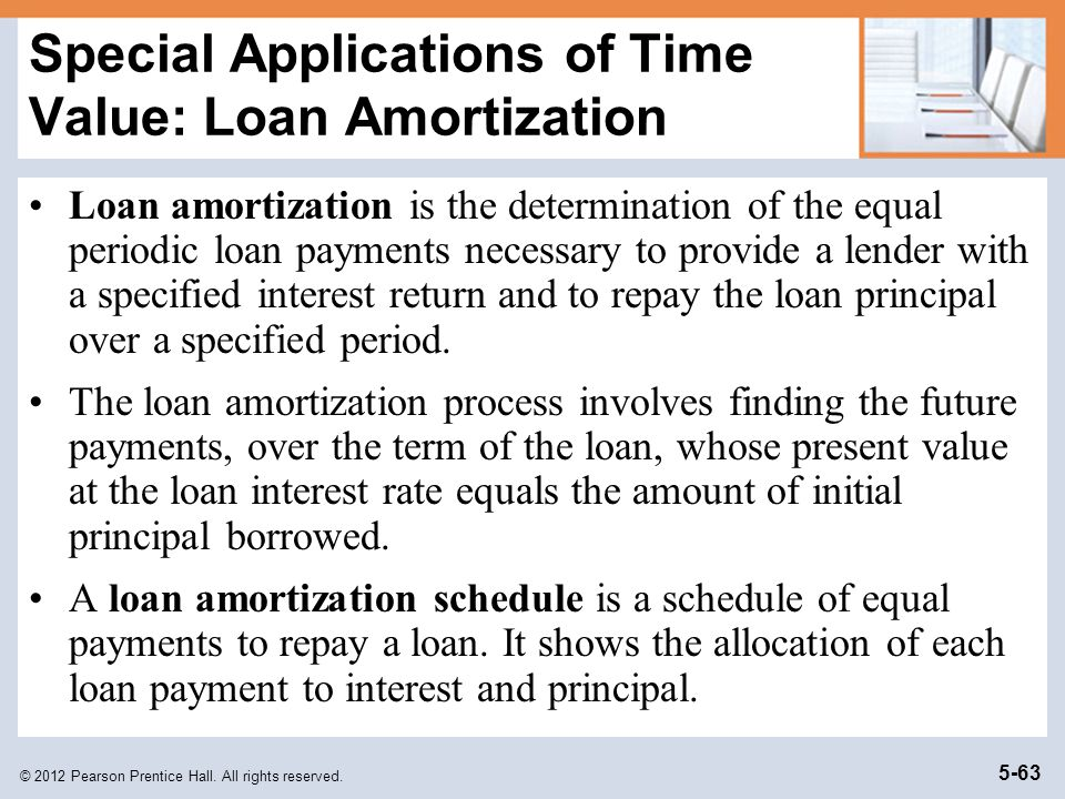 applications of amortization Amortisation policy and procedure (fmpm)  the search for,  evaluation and final selection of, applications of research findings or.