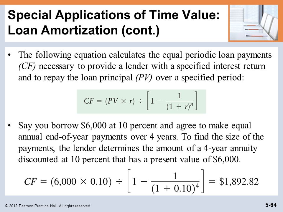 Special Applications of Time Value: Loan Amortization (cont.)