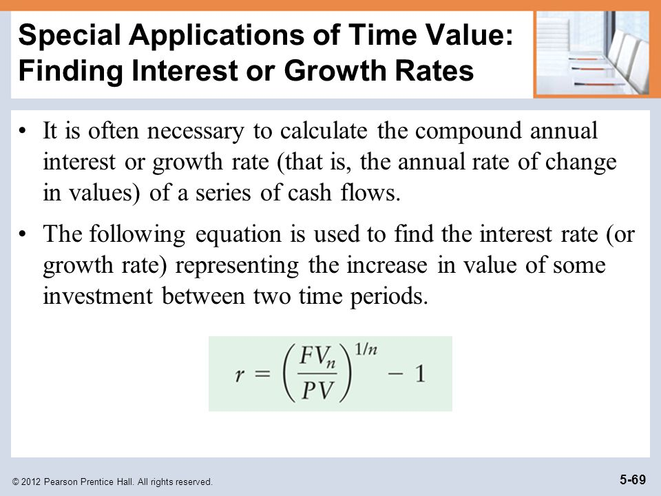 Special Applications of Time Value: Finding Interest or Growth Rates