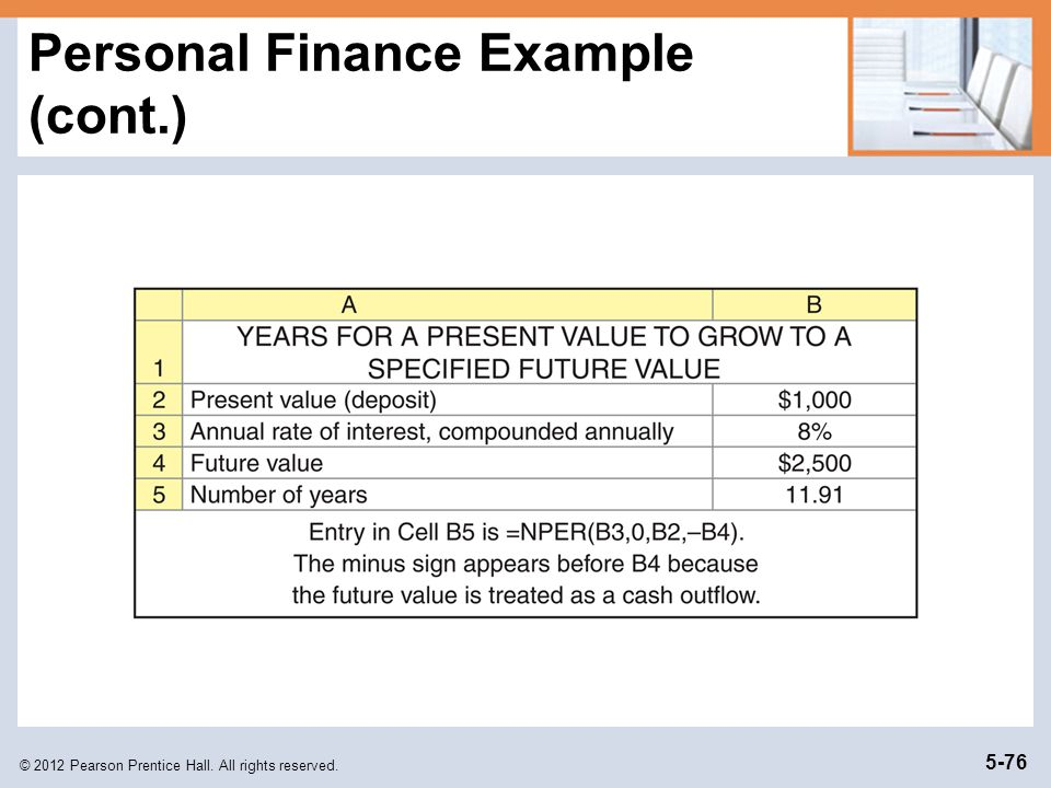 Personal Finance Example (cont.)
