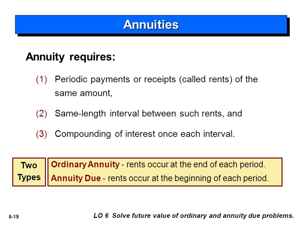 Annuities Annuity requires: