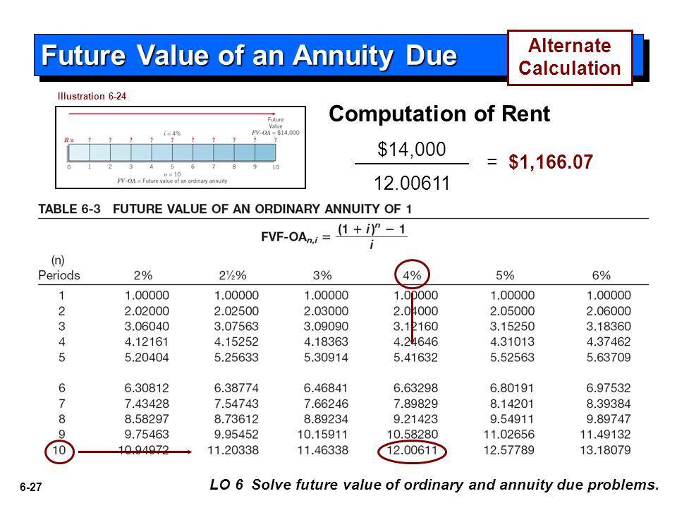 Alternate Calculation