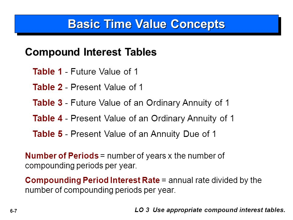 6 accounting and the time value of money intermediate for Table 6 4 intermediate accounting
