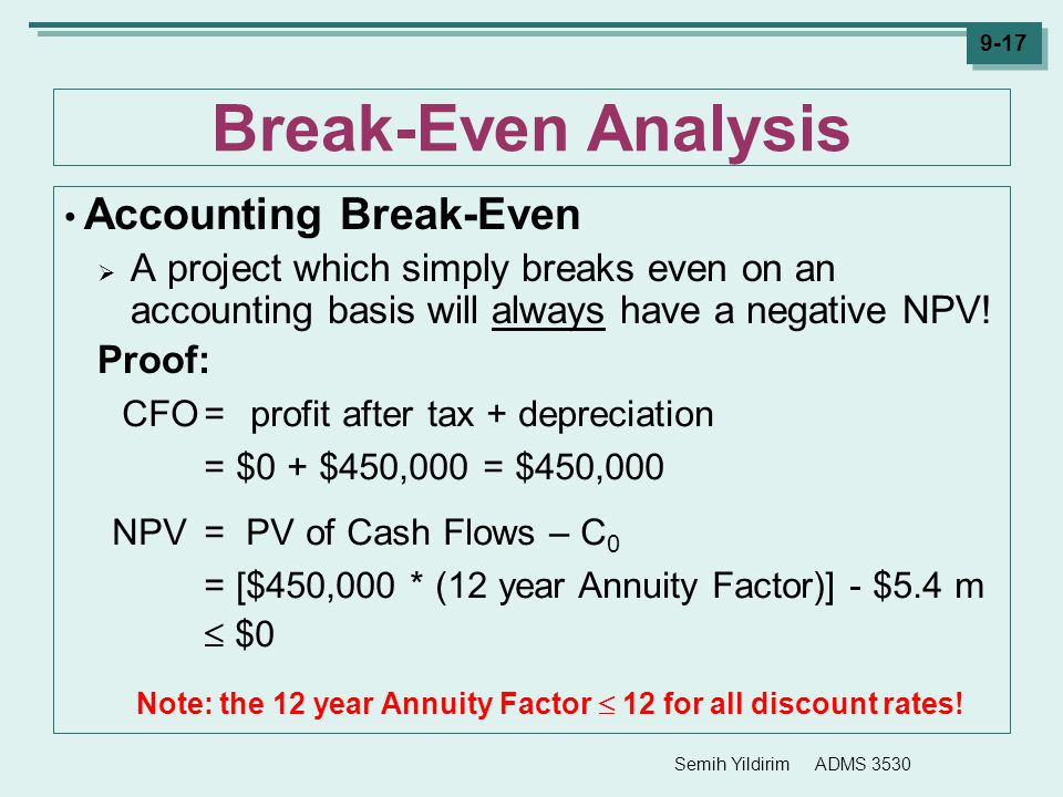 Note: the 12 year Annuity Factor  12 for all discount rates!