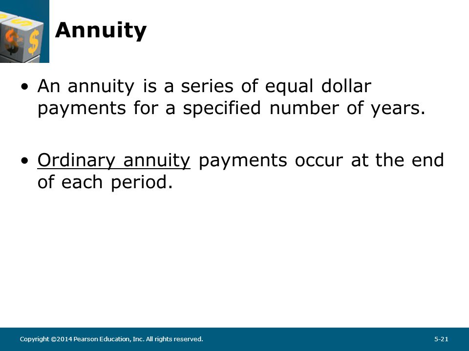 FV of Annuity Compound Annuity