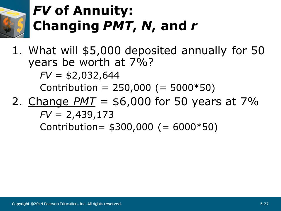 FV of Annuity: Changing PMT, N, and r