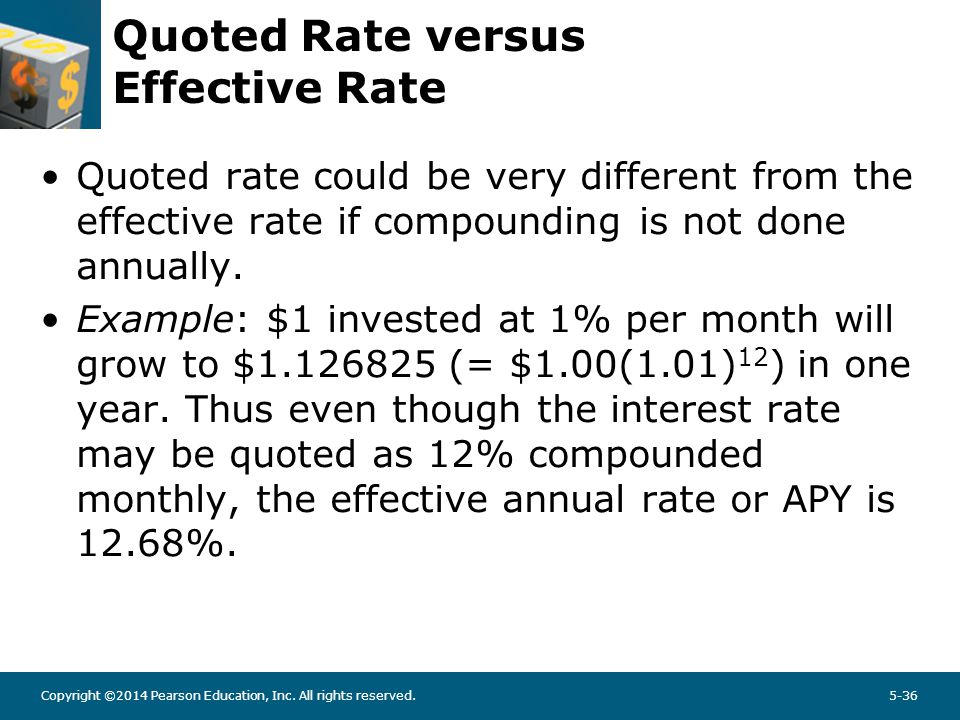 Quoted Rate versus Effective Rate