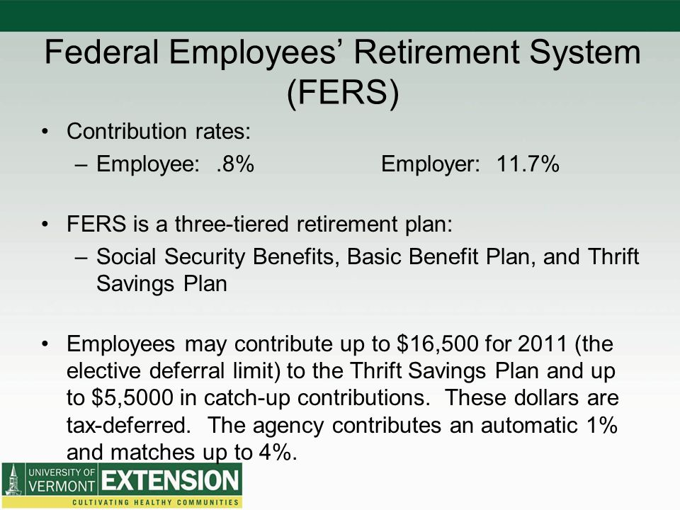 Federal Employees' Retirement System (FERS)