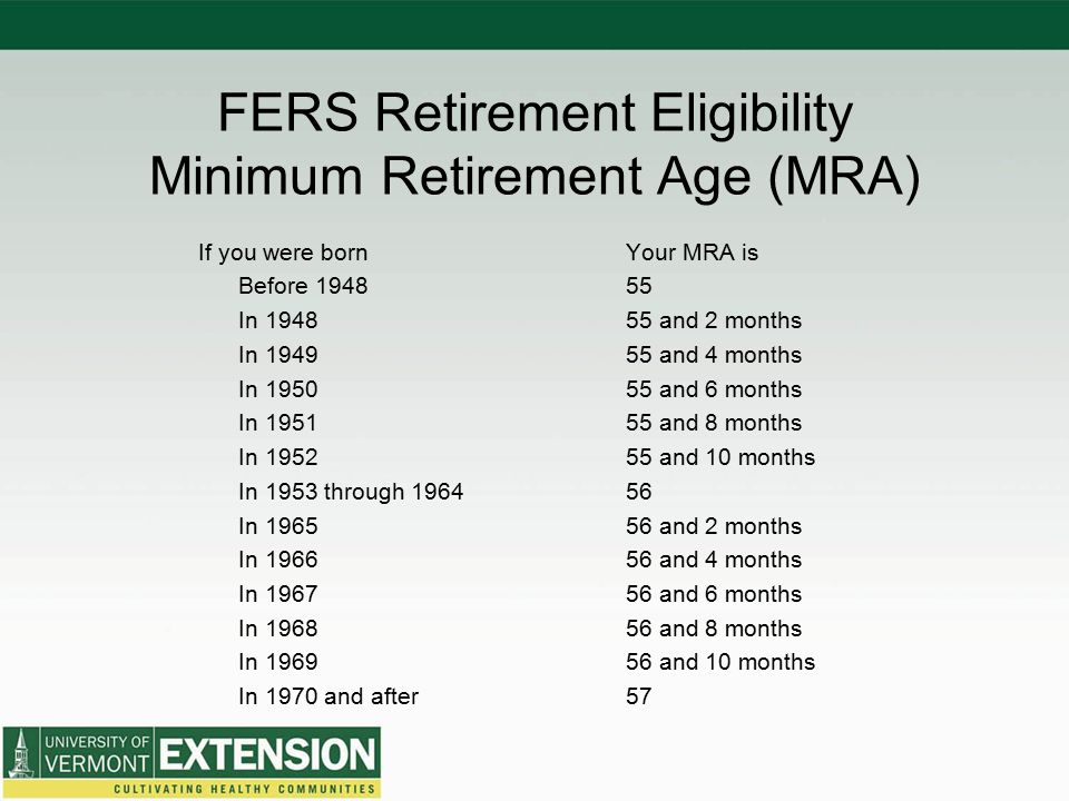 FERS Retirement Eligibility Minimum Retirement Age (MRA)