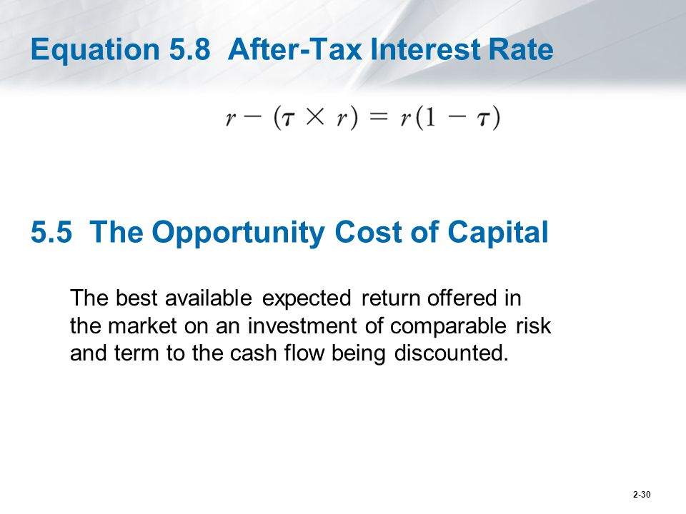 Equation 5.8 After-Tax Interest Rate