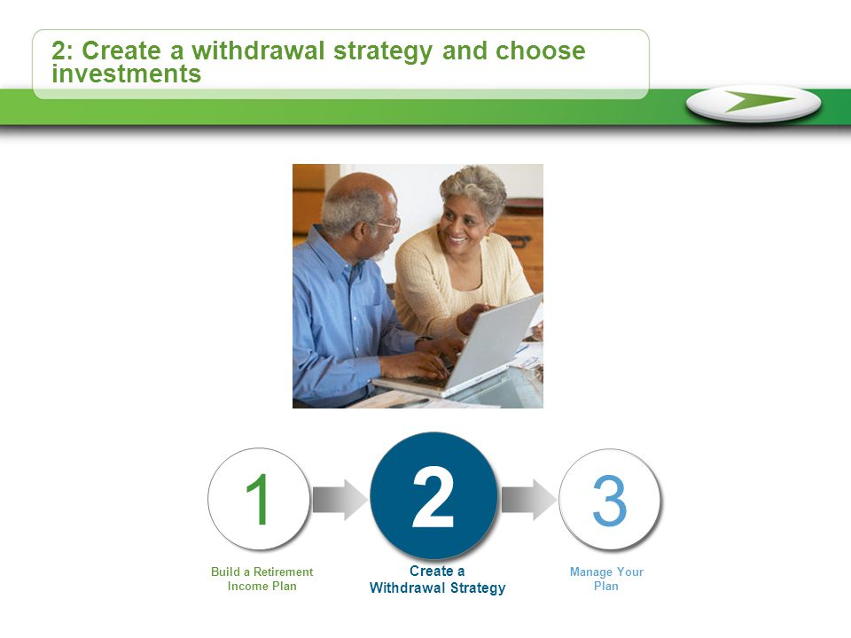 2: Create a withdrawal strategy and choose investments