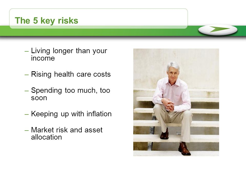 The 5 key risks Living longer than your income