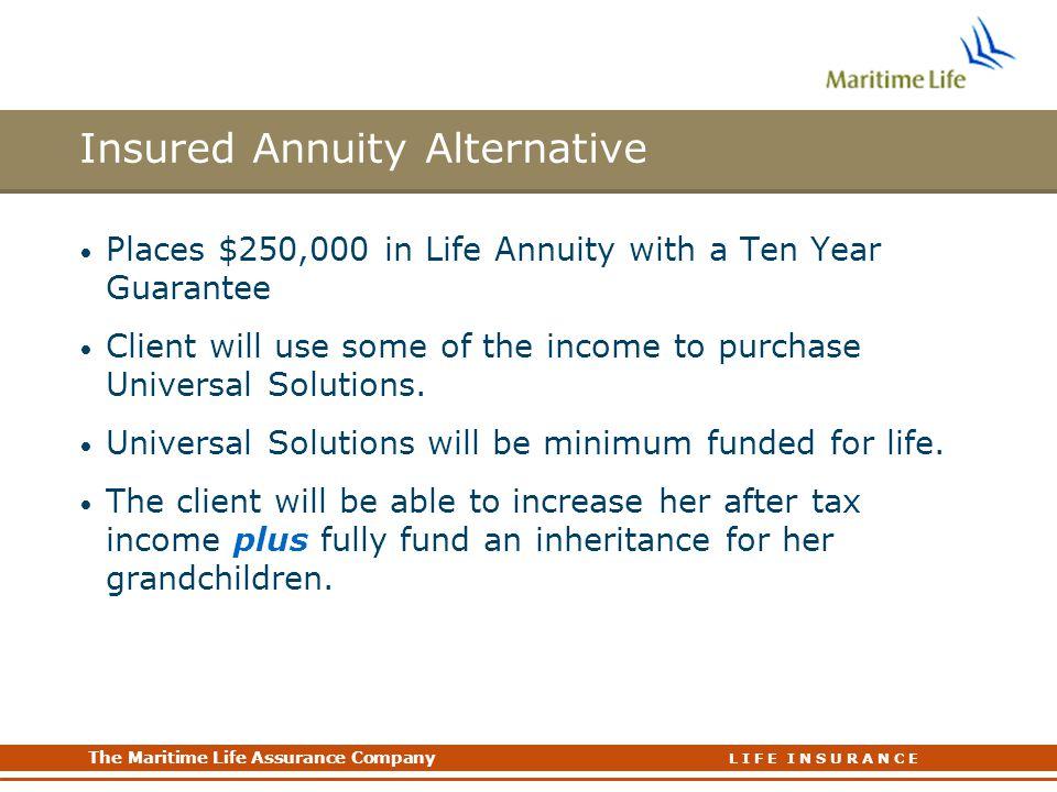 Insured Annuity Alternative