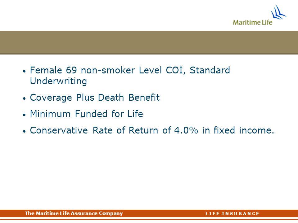 Female 69 non-smoker Level COI, Standard Underwriting