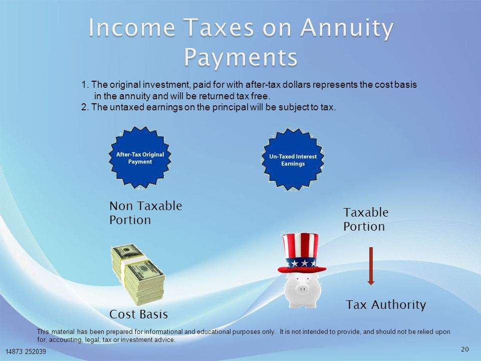 Income Taxes on Annuity Payments