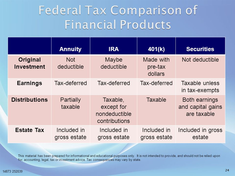 Federal Tax Comparison of Financial Products