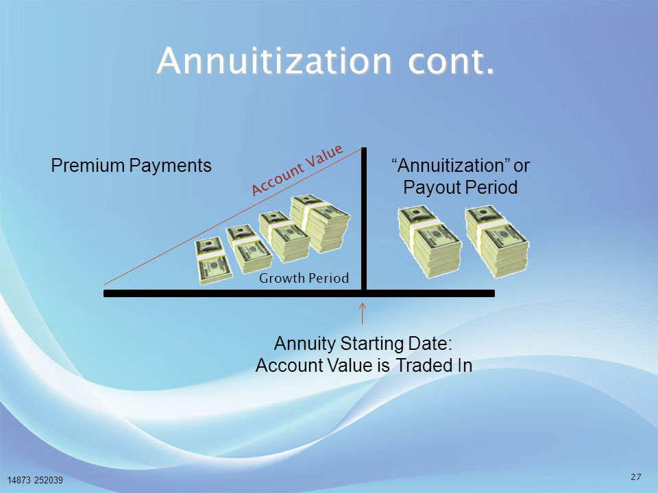 Annuitization cont. Premium Payments Annuitization or Payout Period