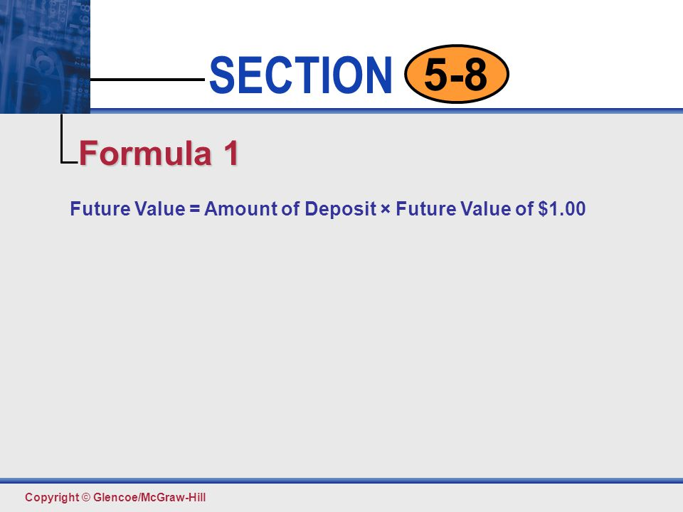 Formula 1 Future Value = Amount of Deposit × Future Value of $1.00