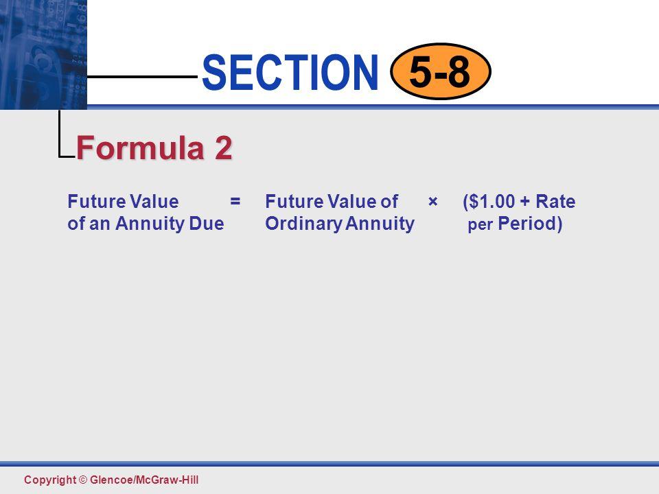 Formula 2 Future Value = Future Value of × ($1.00 + Rate